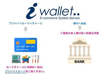 オンラインカジノ出金がATMで出来るプリペイドカード